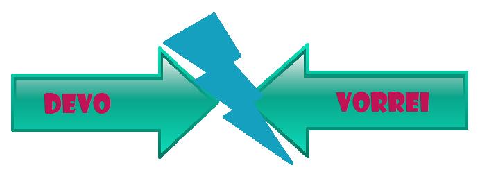 Frecce che si scontrano | attacchi di panico