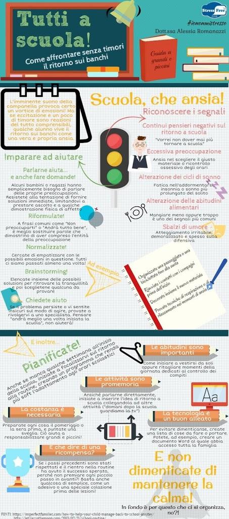 Infografica - Affrontare ansia da rientro a scuola