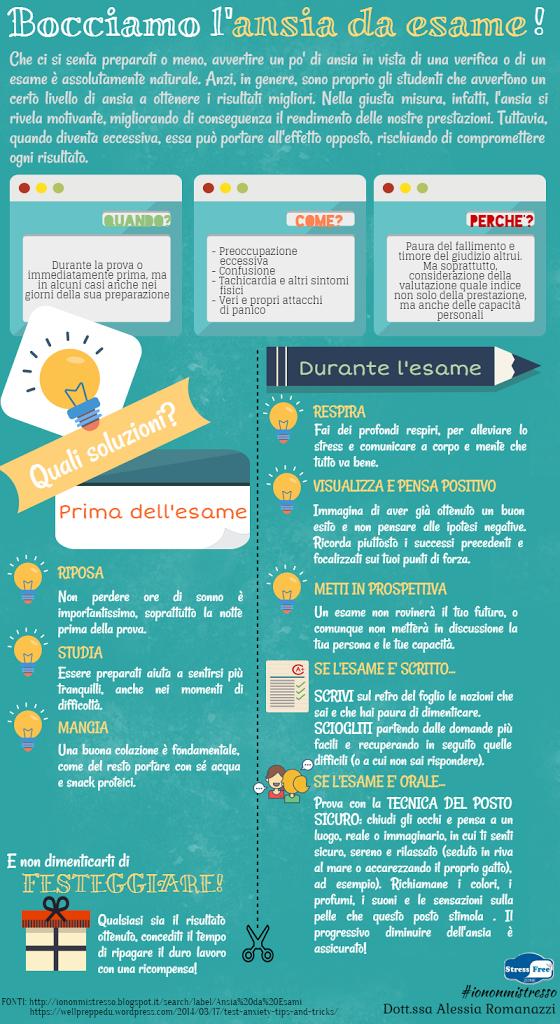 Infografica - Ansia da esame: bocciamola!