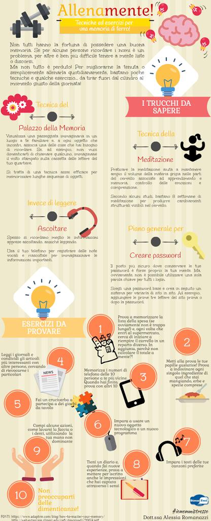 Infografica allenamente-esercizi per migliorare la memoria