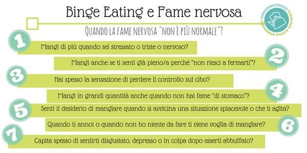 Bimge Eating e Fame nervosa