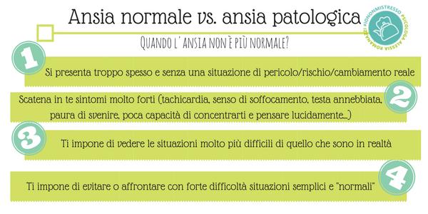 ansia normale vs ansia patologica