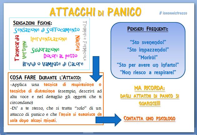 Favorito Vademecum Attacchi di Panico - Alessia Romanazzi - Psicologa JW91